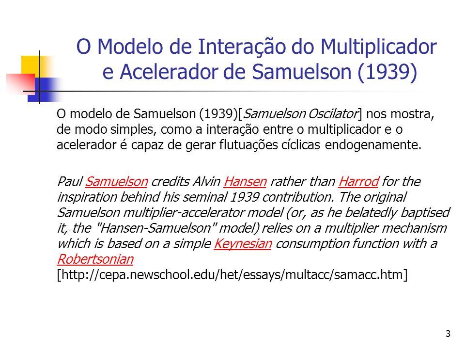 3 O Modelo de Interação do Multiplicador e Acelerador de Samuelson (1939) O modelo de Samuelson (1939)[Samuelson Oscilator] nos mostra, de modo simple
