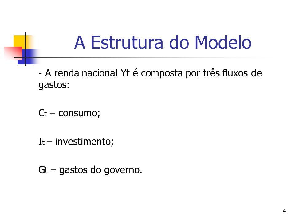 4 A Estrutura do Modelo - A renda nacional Yt é composta por três fluxos de gastos: C t – consumo; I t – investimento; G t – gastos do governo.