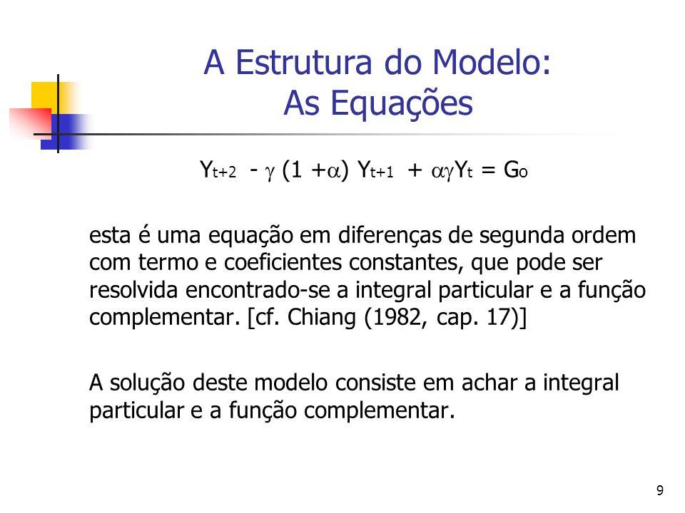 9 A Estrutura do Modelo: As Equações Y t+2 - (1 + ) Y t+1 + Y t = G o esta é uma equação em diferenças de segunda ordem com termo e coeficientes const