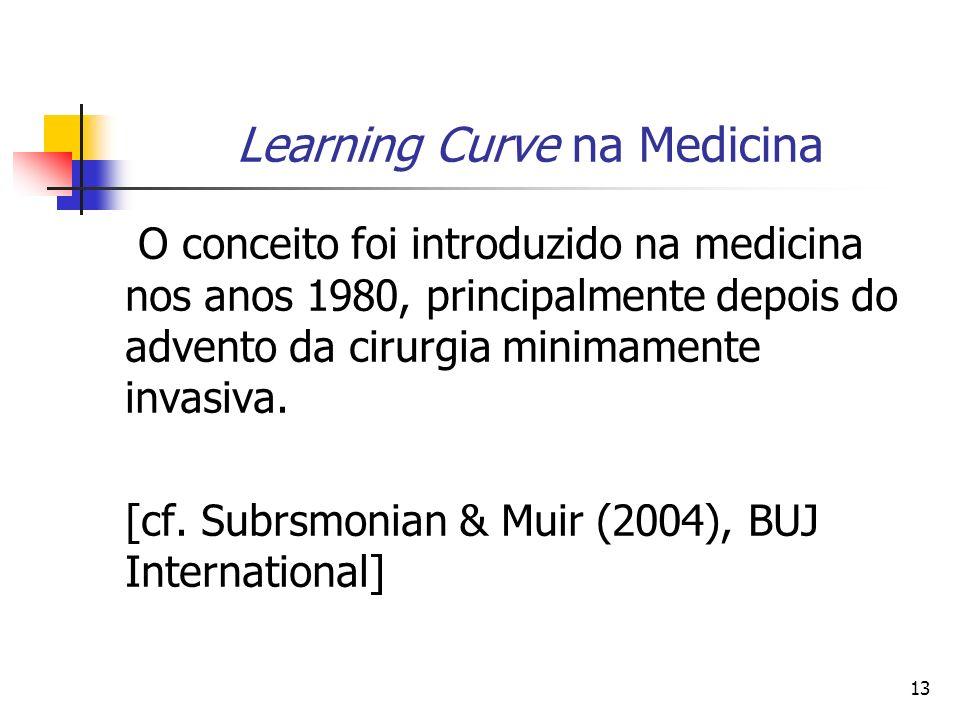 13 Learning Curve na Medicina O conceito foi introduzido na medicina nos anos 1980, principalmente depois do advento da cirurgia minimamente invasiva.