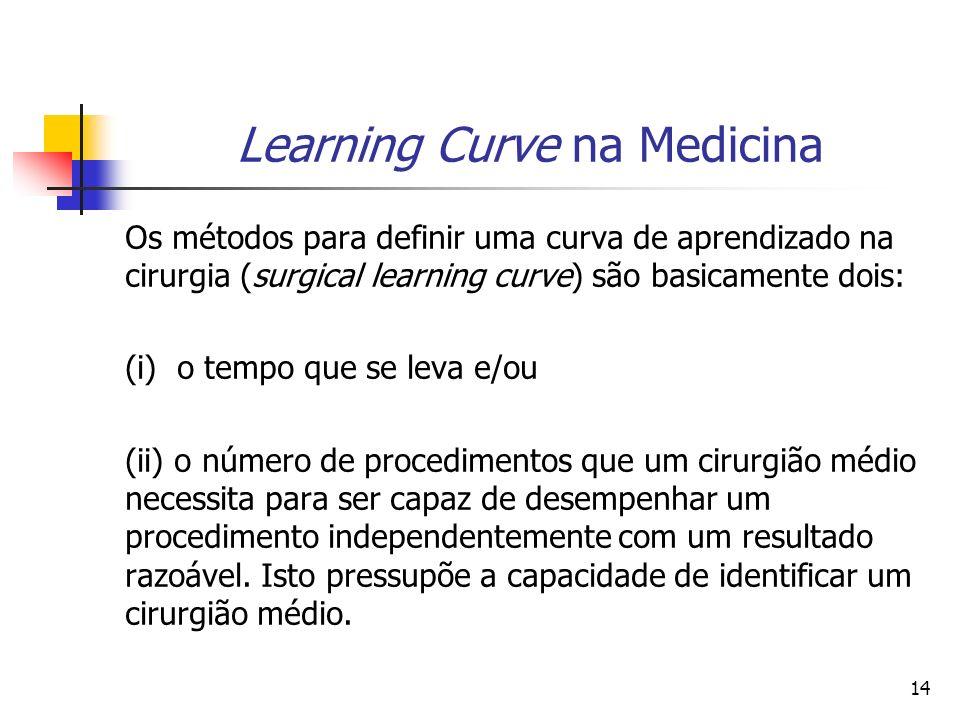 14 Learning Curve na Medicina Os métodos para definir uma curva de aprendizado na cirurgia (surgical learning curve) são basicamente dois: (i) o tempo