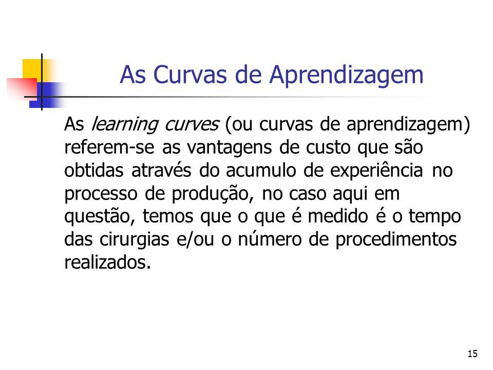 15 As Curvas de Aprendizagem As learning curves (ou curvas de aprendizagem) referem-se as vantagens de custo que são obtidas através do acumulo de exp