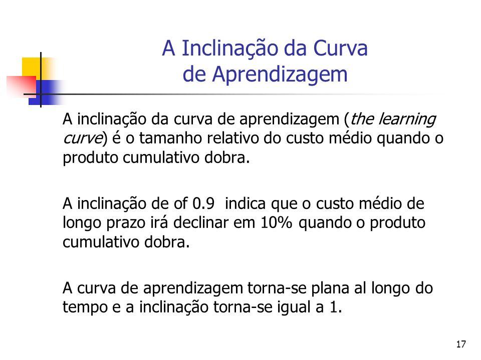17 A Inclinação da Curva de Aprendizagem A inclinação da curva de aprendizagem (the learning curve) é o tamanho relativo do custo médio quando o produ