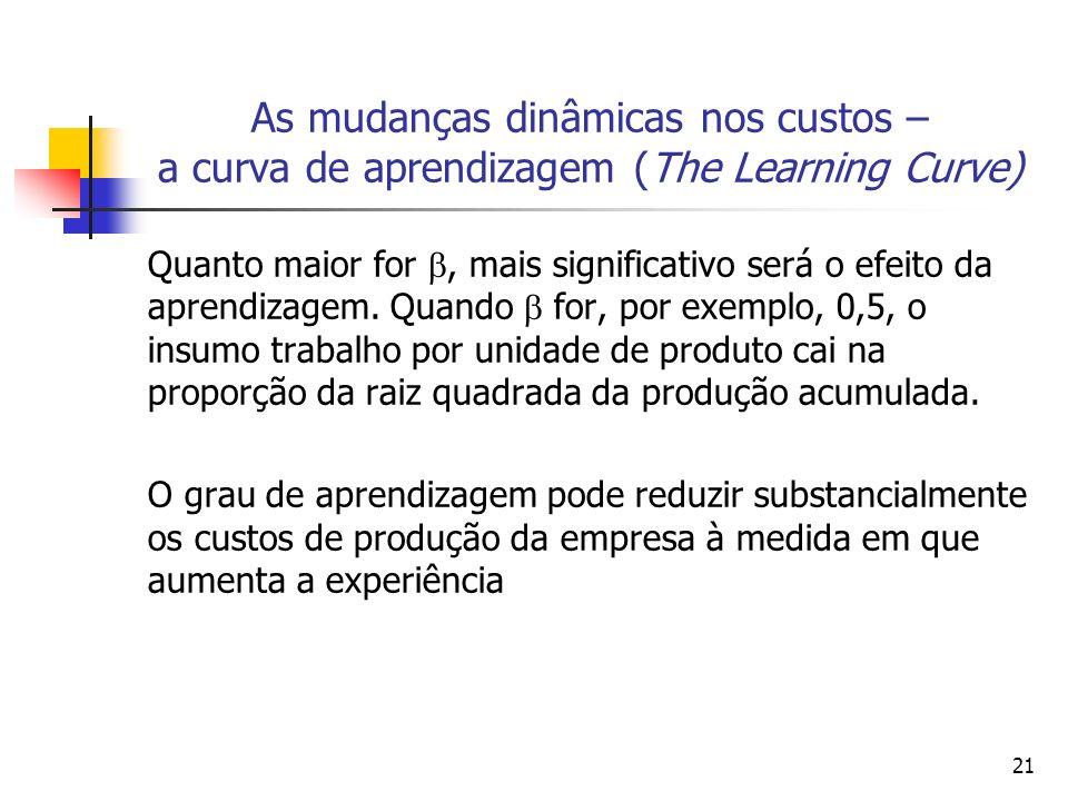 21 As mudanças dinâmicas nos custos – a curva de aprendizagem (The Learning Curve) Quanto maior for, mais significativo será o efeito da aprendizagem.