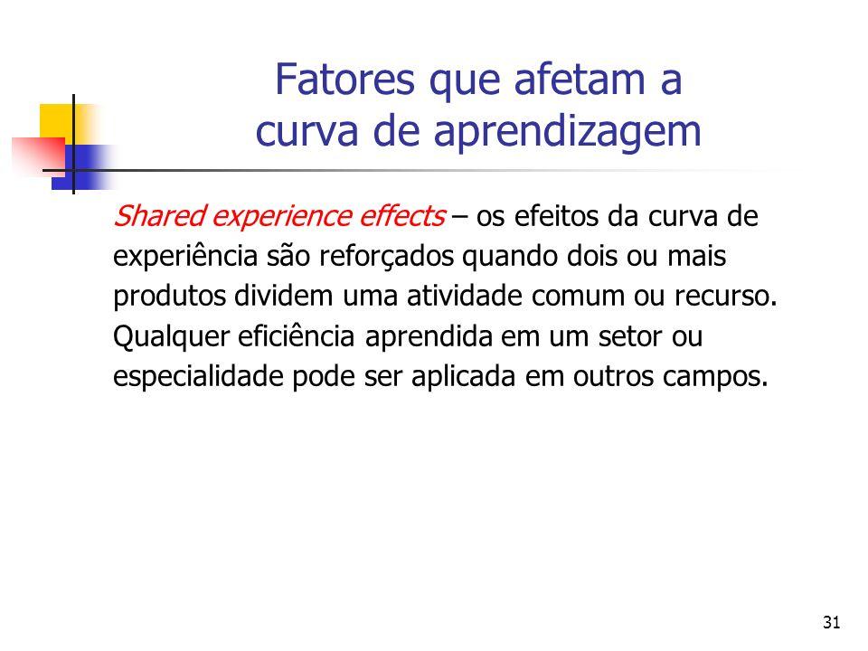31 Fatores que afetam a curva de aprendizagem Shared experience effects – os efeitos da curva de experiência são reforçados quando dois ou mais produt