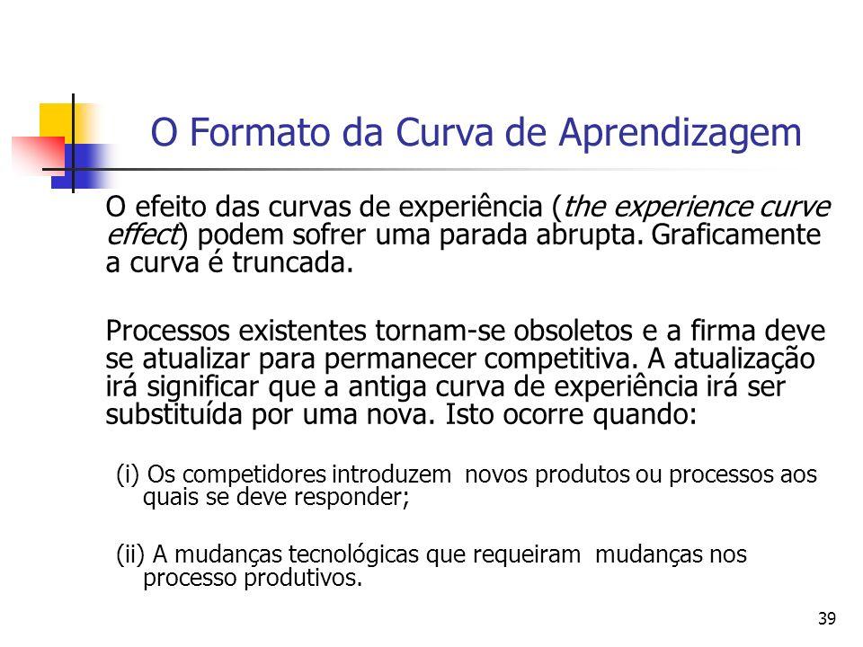 39 O Formato da Curva de Aprendizagem O efeito das curvas de experiência (the experience curve effect) podem sofrer uma parada abrupta. Graficamente a