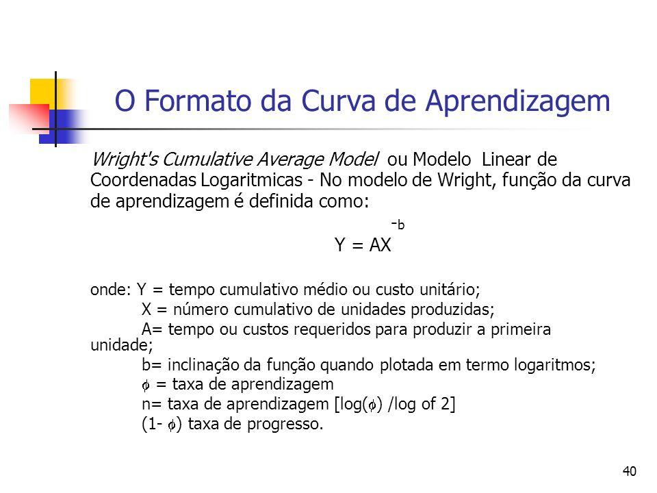 40 O Formato da Curva de Aprendizagem Wright's Cumulative Average Model ou Modelo Linear de Coordenadas Logaritmicas - No modelo de Wright, função da