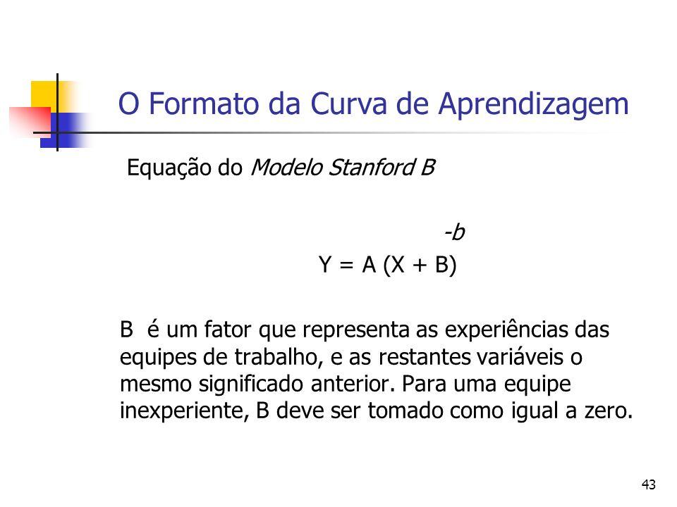 43 O Formato da Curva de Aprendizagem Equação do Modelo Stanford B -b Y = A (X + B) B é um fator que representa as experiências das equipes de trabalh