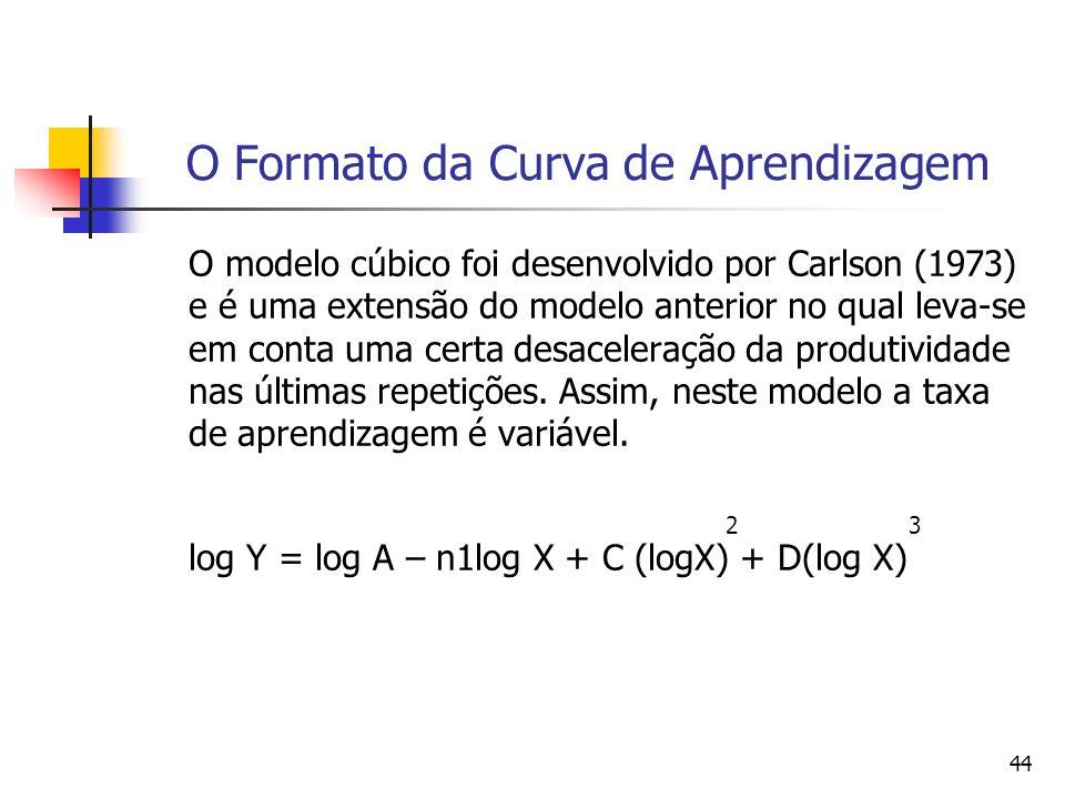44 O Formato da Curva de Aprendizagem O modelo cúbico foi desenvolvido por Carlson (1973) e é uma extensão do modelo anterior no qual leva-se em conta