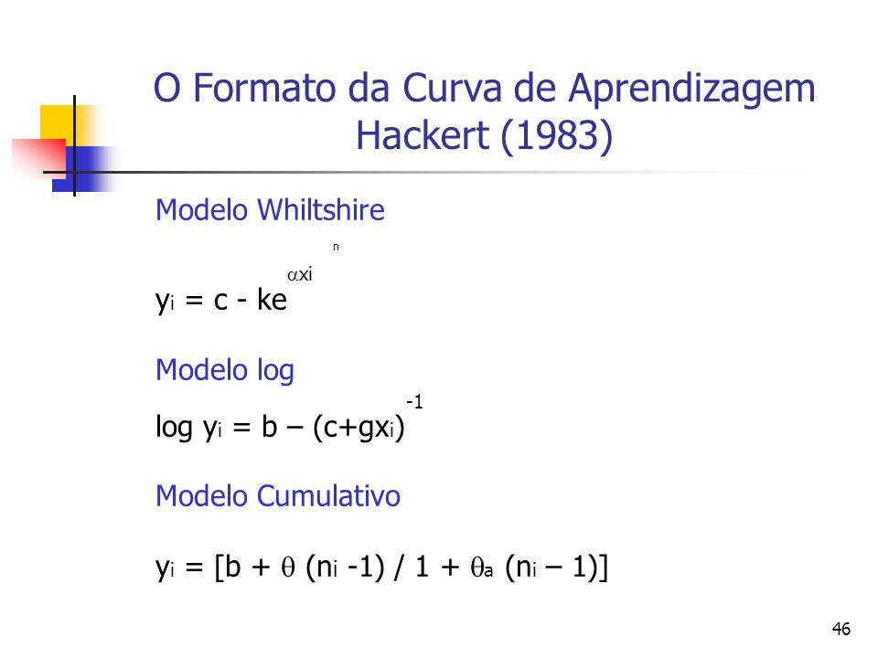 46 O Formato da Curva de Aprendizagem Hackert (1983) Modelo Whiltshire n xi y i = c - ke Modelo log log y i = b – (c+gx i ) Modelo Cumulativo y i = [b
