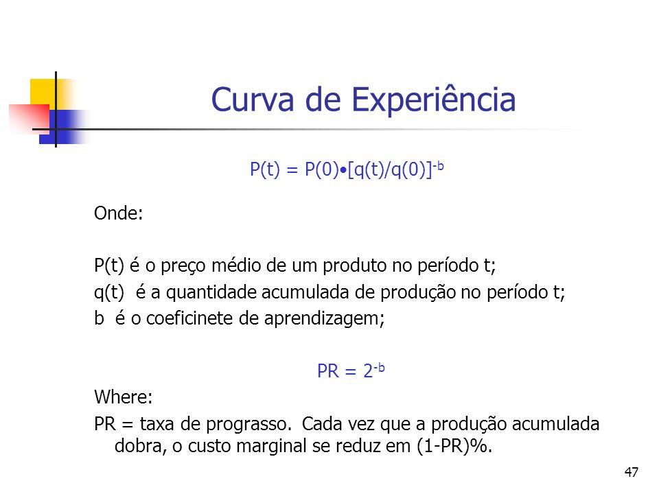 47 Curva de Experiência P(t) = P(0)[q(t)/q(0)] -b Onde: P(t) é o preço médio de um produto no período t; q(t) é a quantidade acumulada de produção no