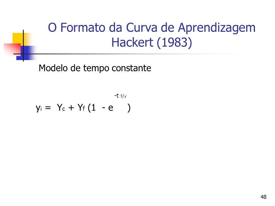 48 O Formato da Curva de Aprendizagem Hackert (1983) Modelo de tempo constante -t t/ y i = Y c + Y f (1 - e )