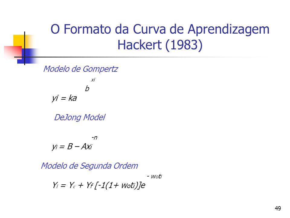 49 O Formato da Curva de Aprendizagem Hackert (1983) Modelo de Gompertz xi b yi = ka DeJong Model -n y i = B – Ax i Modelo de Segunda Ordem - w o t i