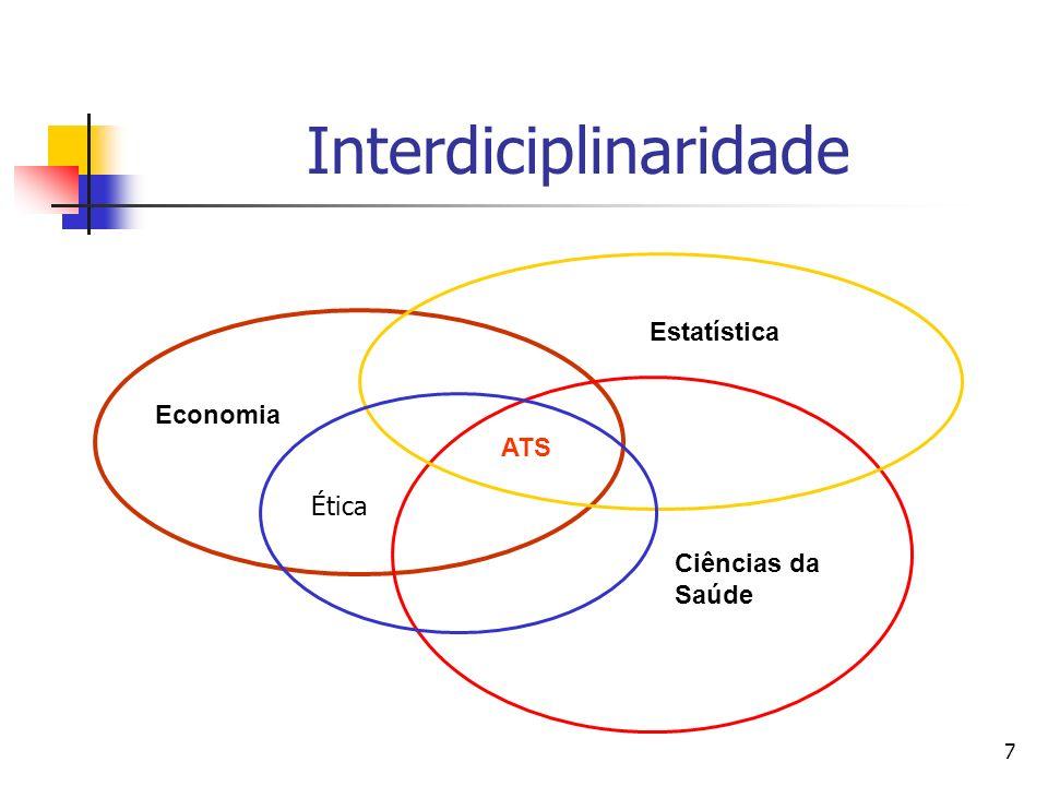 7 Interdiciplinaridade Economia Estatística Ciências da Saúde ATS Ética