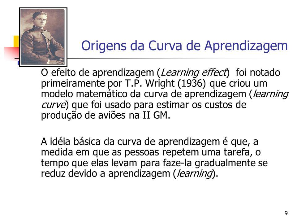 9 Origens da Curva de Aprendizagem O efeito de aprendizagem (Learning effect) foi notado primeiramente por T.P. Wright (1936) que criou um modelo mate