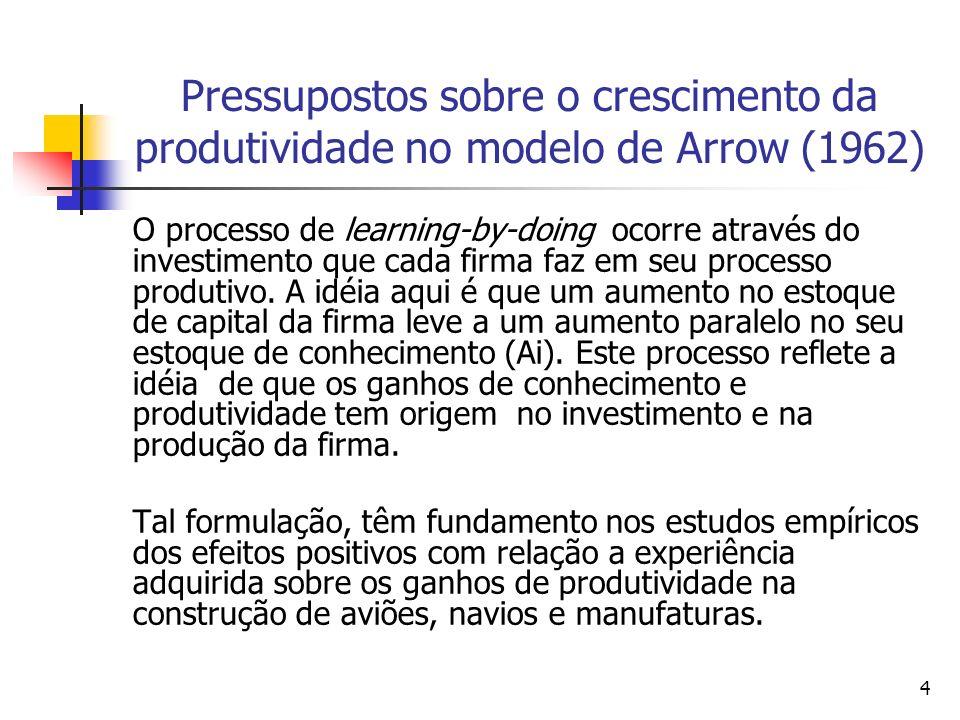 4 Pressupostos sobre o crescimento da produtividade no modelo de Arrow (1962) O processo de learning-by-doing ocorre através do investimento que cada