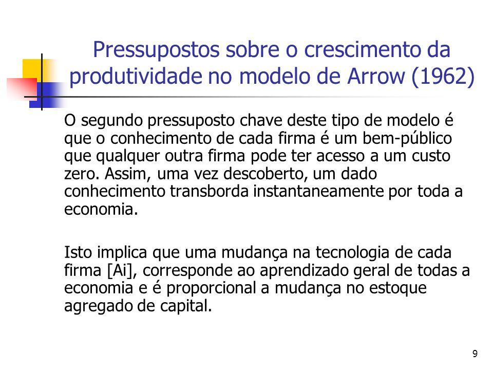 9 Pressupostos sobre o crescimento da produtividade no modelo de Arrow (1962) O segundo pressuposto chave deste tipo de modelo é que o conhecimento de