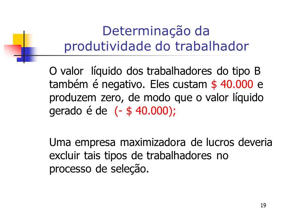 19 Determinação da produtividade do trabalhador O valor líquido dos trabalhadores do tipo B também é negativo.