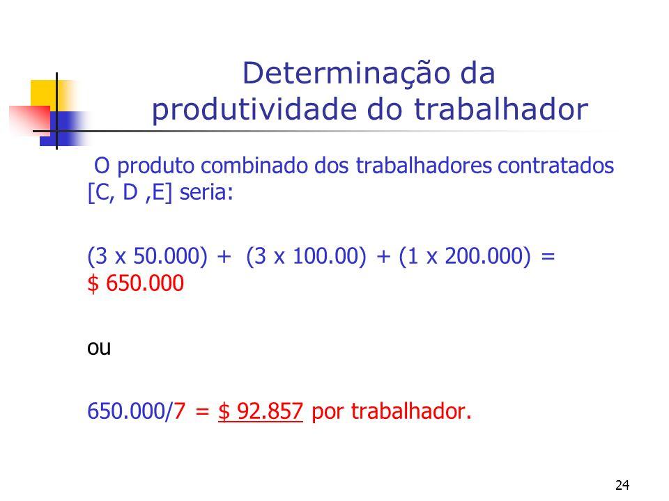 24 Determinação da produtividade do trabalhador O produto combinado dos trabalhadores contratados [C, D,E] seria: (3 x 50.000) + (3 x 100.00) + (1 x 200.000) = $ 650.000 ou 650.000/7 = $ 92.857 por trabalhador.