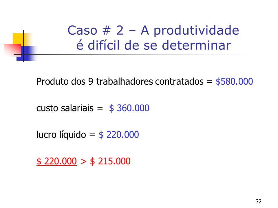 32 Caso # 2 – A produtividade é difícil de se determinar Produto dos 9 trabalhadores contratados = $580.000 custo salariais = $ 360.000 lucro líquido = $ 220.000 $ 220.000 > $ 215.000