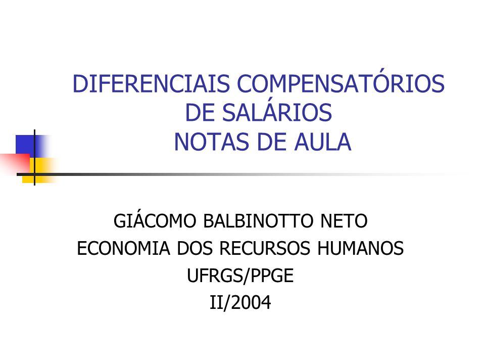 122 Função Hedônica dos Salários Relaciona os salários correntes e as combinações de risco para formar a equação dos salários hedônicos; Resume a relação entre os salários que os trabalhadores são pagos e as características do emprego.