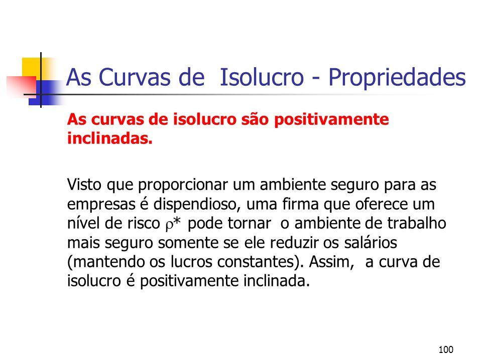 100 As Curvas de Isolucro - Propriedades As curvas de isolucro são positivamente inclinadas.
