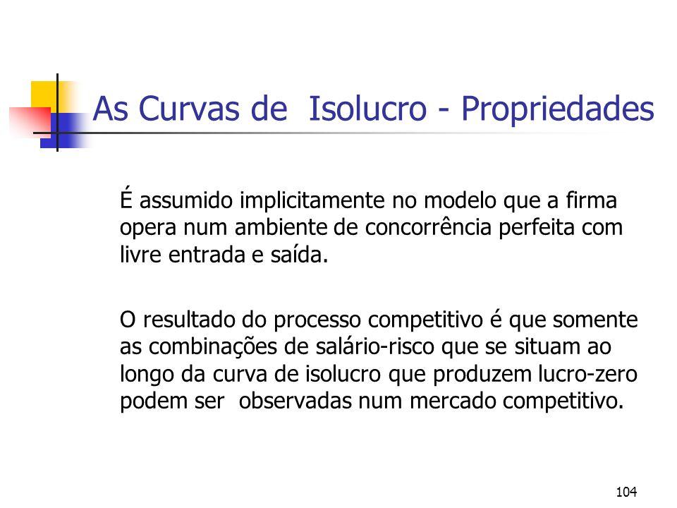 104 As Curvas de Isolucro - Propriedades É assumido implicitamente no modelo que a firma opera num ambiente de concorrência perfeita com livre entrada e saída.