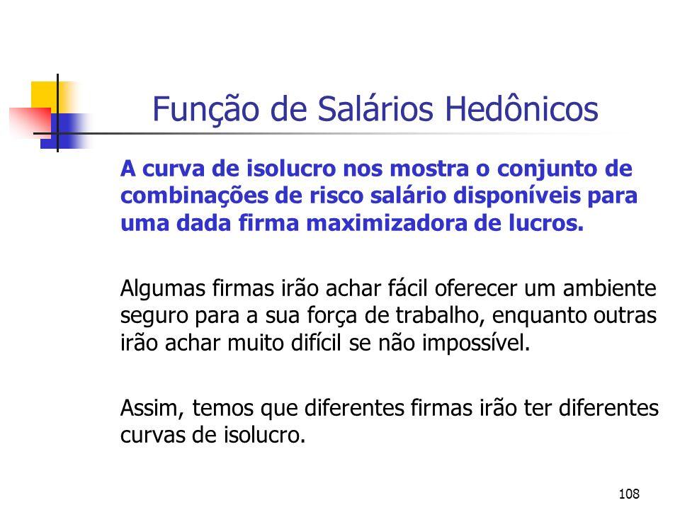 108 Função de Salários Hedônicos A curva de isolucro nos mostra o conjunto de combinações de risco salário disponíveis para uma dada firma maximizadora de lucros.