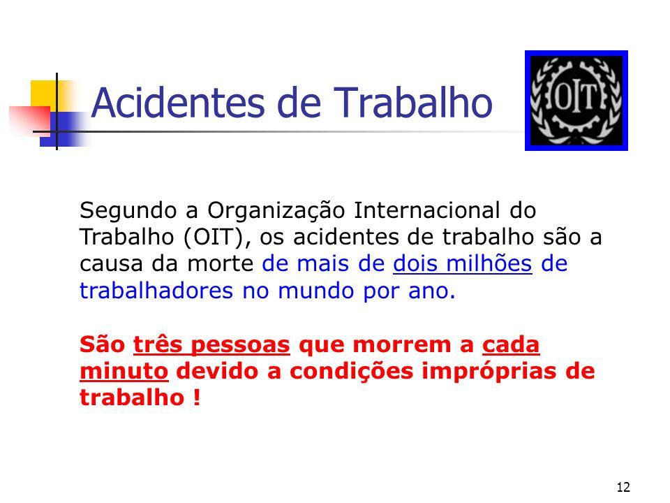 12 Acidentes de Trabalho Segundo a Organização Internacional do Trabalho (OIT), os acidentes de trabalho são a causa da morte de mais de dois milhões de trabalhadores no mundo por ano.