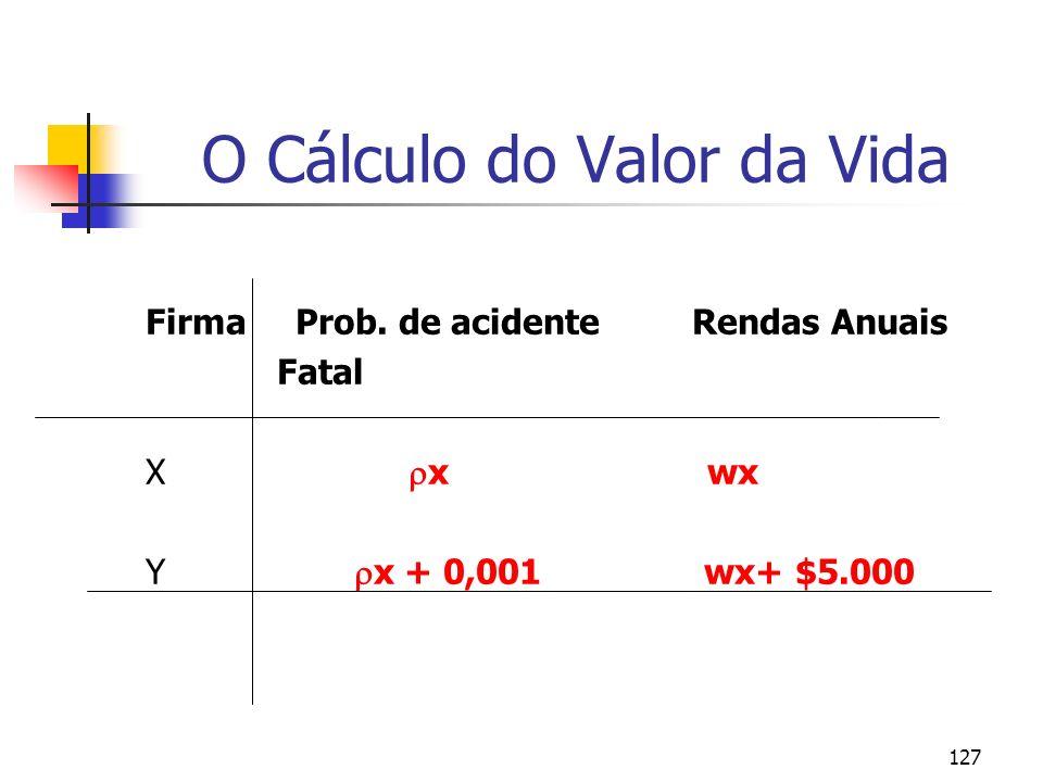 127 O Cálculo do Valor da Vida Firma Prob.