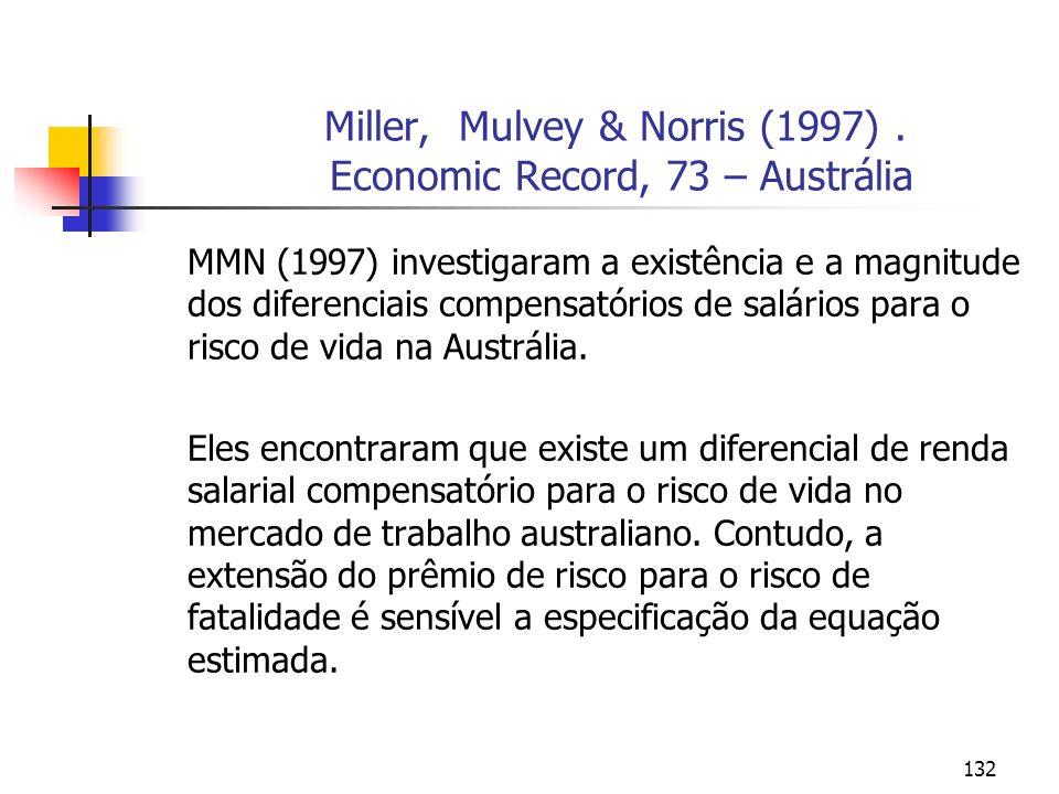 132 Miller, Mulvey & Norris (1997).