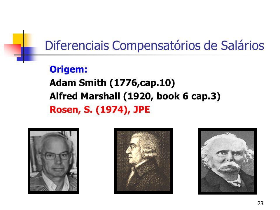 23 Diferenciais Compensatórios de Salários Origem: Adam Smith (1776,cap.10) Alfred Marshall (1920, book 6 cap.3) Rosen, S.
