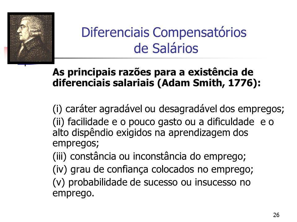 26 Diferenciais Compensatórios de Salários As principais razões para a existência de diferenciais salariais (Adam Smith, 1776): (i) caráter agradável ou desagradável dos empregos; (ii) facilidade e o pouco gasto ou a dificuldade e o alto dispêndio exigidos na aprendizagem dos empregos; (iii) constância ou inconstância do emprego; (iv) grau de confiança colocados no emprego; (v) probabilidade de sucesso ou insucesso no emprego.