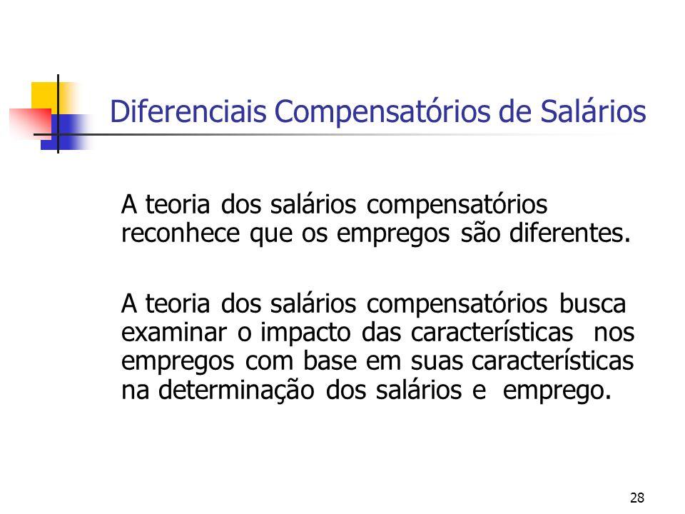 28 Diferenciais Compensatórios de Salários A teoria dos salários compensatórios reconhece que os empregos são diferentes.
