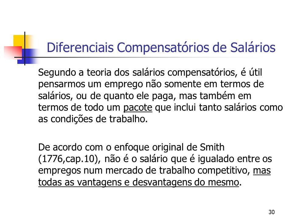 30 Diferenciais Compensatórios de Salários Segundo a teoria dos salários compensatórios, é útil pensarmos um emprego não somente em termos de salários, ou de quanto ele paga, mas também em termos de todo um pacote que inclui tanto salários como as condições de trabalho.