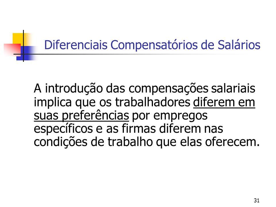 31 Diferenciais Compensatórios de Salários A introdução das compensações salariais implica que os trabalhadores diferem em suas preferências por empregos específicos e as firmas diferem nas condições de trabalho que elas oferecem.