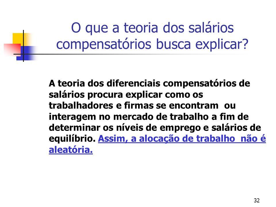 32 O que a teoria dos salários compensatórios busca explicar.