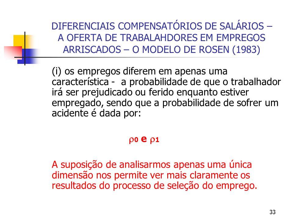 33 DIFERENCIAIS COMPENSATÓRIOS DE SALÁRIOS – A OFERTA DE TRABALAHDORES EM EMPREGOS ARRISCADOS – O MODELO DE ROSEN (1983) (i) os empregos diferem em apenas uma característica - a probabilidade de que o trabalhador irá ser prejudicado ou ferido enquanto estiver empregado, sendo que a probabilidade de sofrer um acidente é dada por: 0 e 1 A suposição de analisarmos apenas uma única dimensão nos permite ver mais claramente os resultados do processo de seleção do emprego.