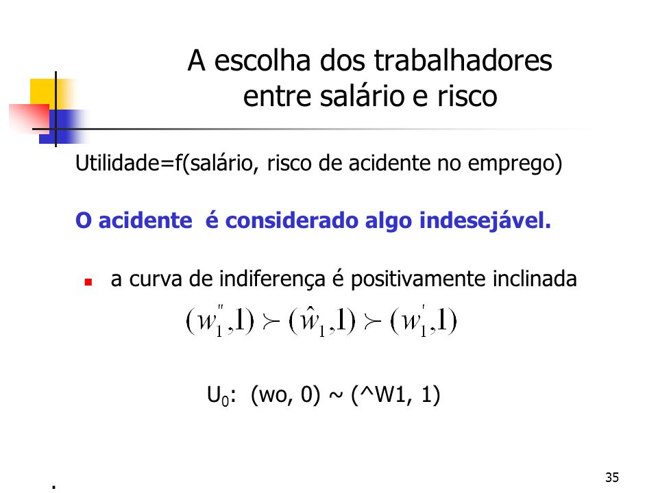 35 A escolha dos trabalhadores entre salário e risco Utilidade=f(salário, risco de acidente no emprego) O acidente é considerado algo indesejável.