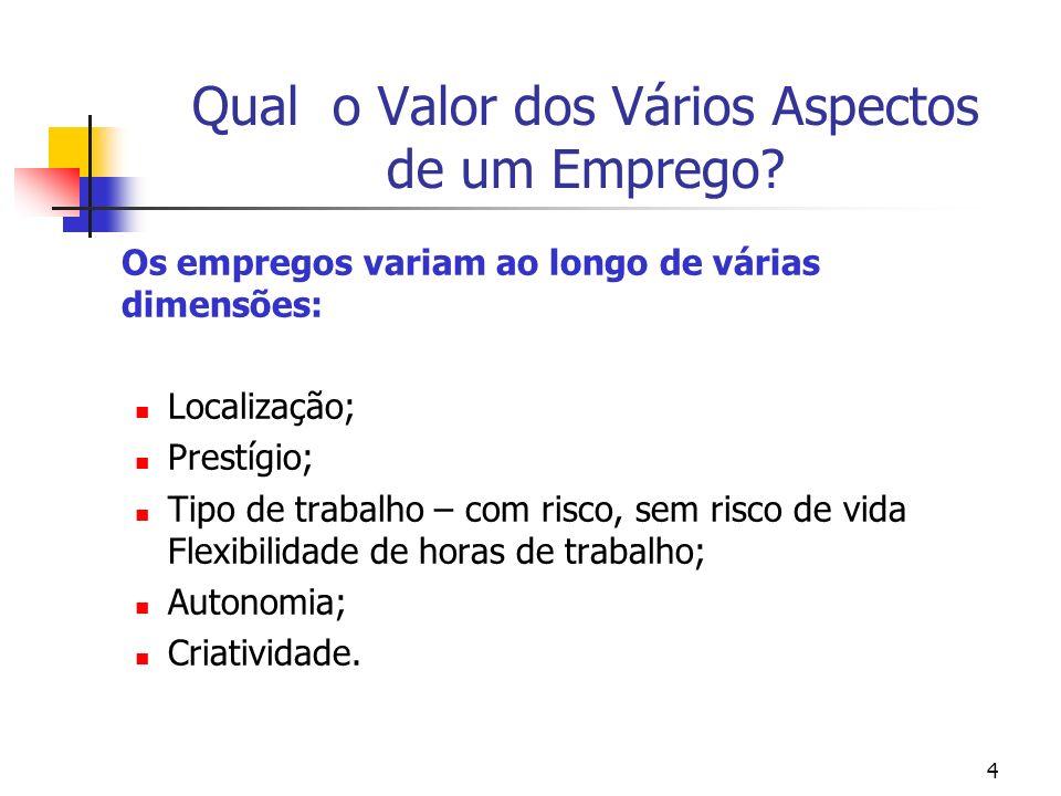 135 O MODELO ESTÁTICO SIMPLES DE OFERTA DE MÃO-DE- OBRA – APLICAÇÕES DIFERENCIAIS COMPENSATÓRIOS [Borjas, 1996, p.