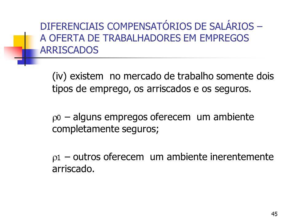 45 DIFERENCIAIS COMPENSATÓRIOS DE SALÁRIOS – A OFERTA DE TRABALHADORES EM EMPREGOS ARRISCADOS (iv) existem no mercado de trabalho somente dois tipos de emprego, os arriscados e os seguros.