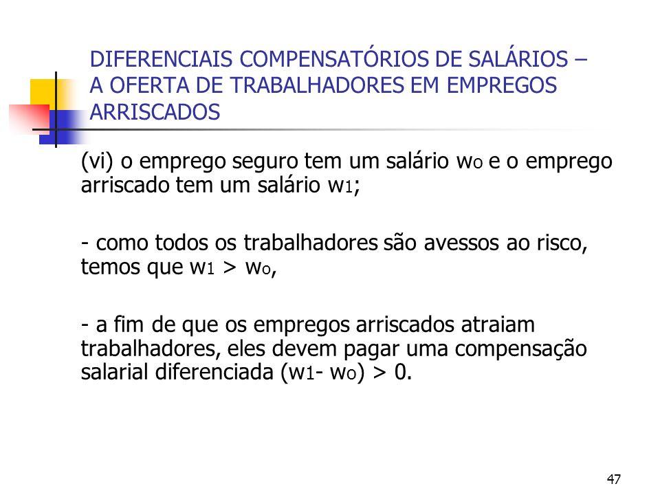 47 DIFERENCIAIS COMPENSATÓRIOS DE SALÁRIOS – A OFERTA DE TRABALHADORES EM EMPREGOS ARRISCADOS (vi) o emprego seguro tem um salário w o e o emprego arriscado tem um salário w 1 ; - como todos os trabalhadores são avessos ao risco, temos que w 1 > w o, - a fim de que os empregos arriscados atraiam trabalhadores, eles devem pagar uma compensação salarial diferenciada (w 1 - w o ) > 0.
