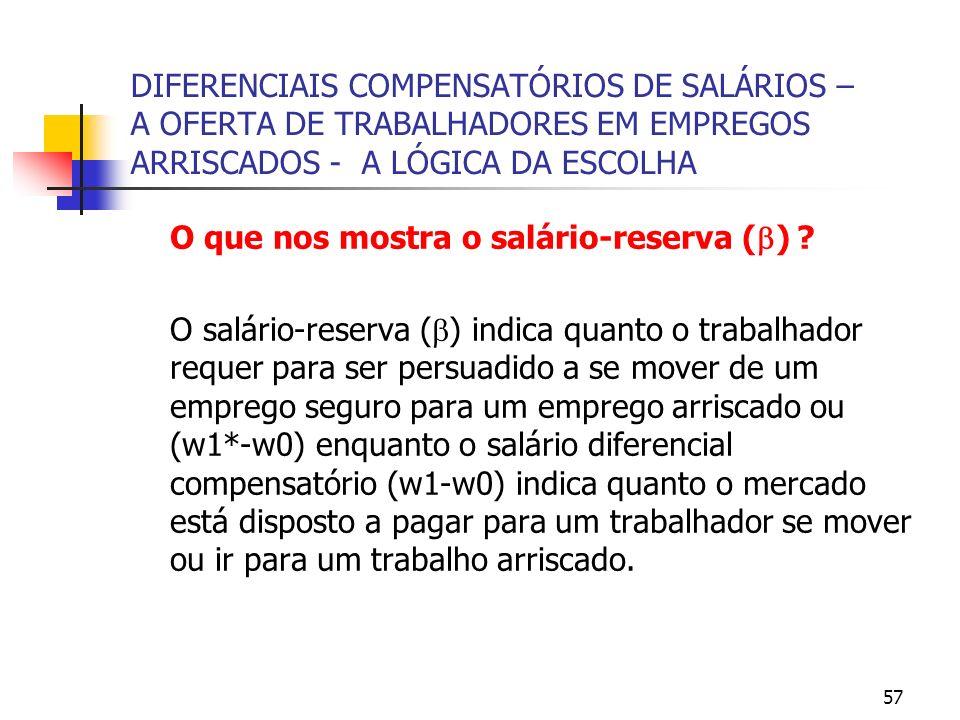 57 DIFERENCIAIS COMPENSATÓRIOS DE SALÁRIOS – A OFERTA DE TRABALHADORES EM EMPREGOS ARRISCADOS - A LÓGICA DA ESCOLHA O que nos mostra o salário-reserva ( ) .