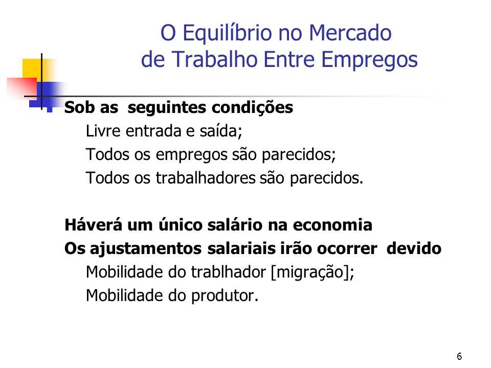 137 O MODELO ESTÁTICO SIMPLES DE OFERTA DE MÃO-DE- OBRA – APLICAÇÕES DIFERENCIAIS COMPENSATÓRIOS [Borjas, 1996, p.
