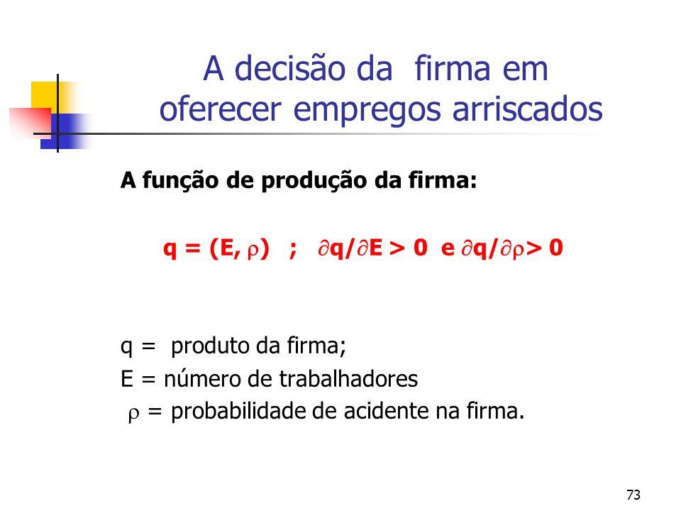 73 A decisão da firma em oferecer empregos arriscados A função de produção da firma: q = (E, ) ; q/ E > 0 e q/ > 0 q = produto da firma; E = número de trabalhadores = probabilidade de acidente na firma.