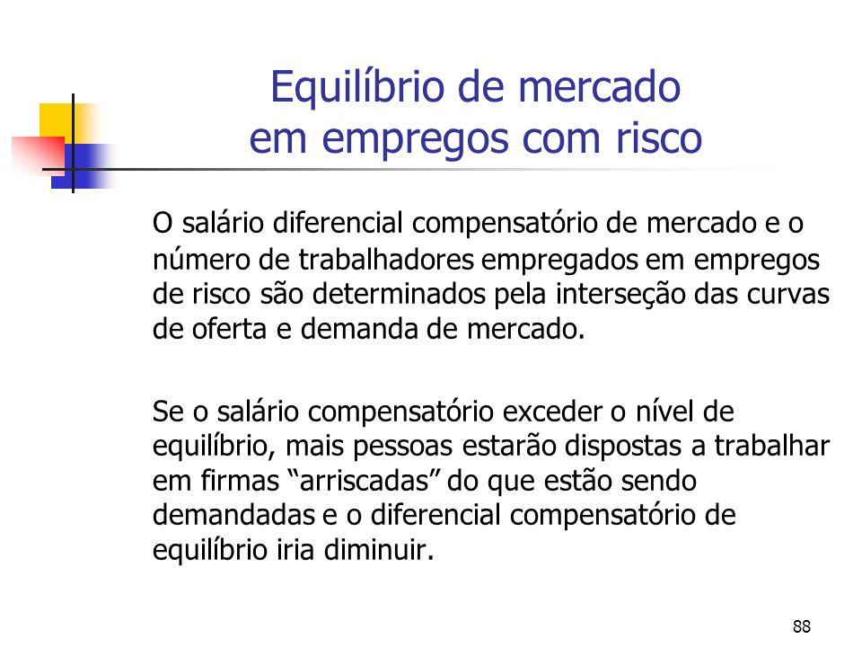 88 Equilíbrio de mercado em empregos com risco O salário diferencial compensatório de mercado e o número de trabalhadores empregados em empregos de risco são determinados pela interseção das curvas de oferta e demanda de mercado.