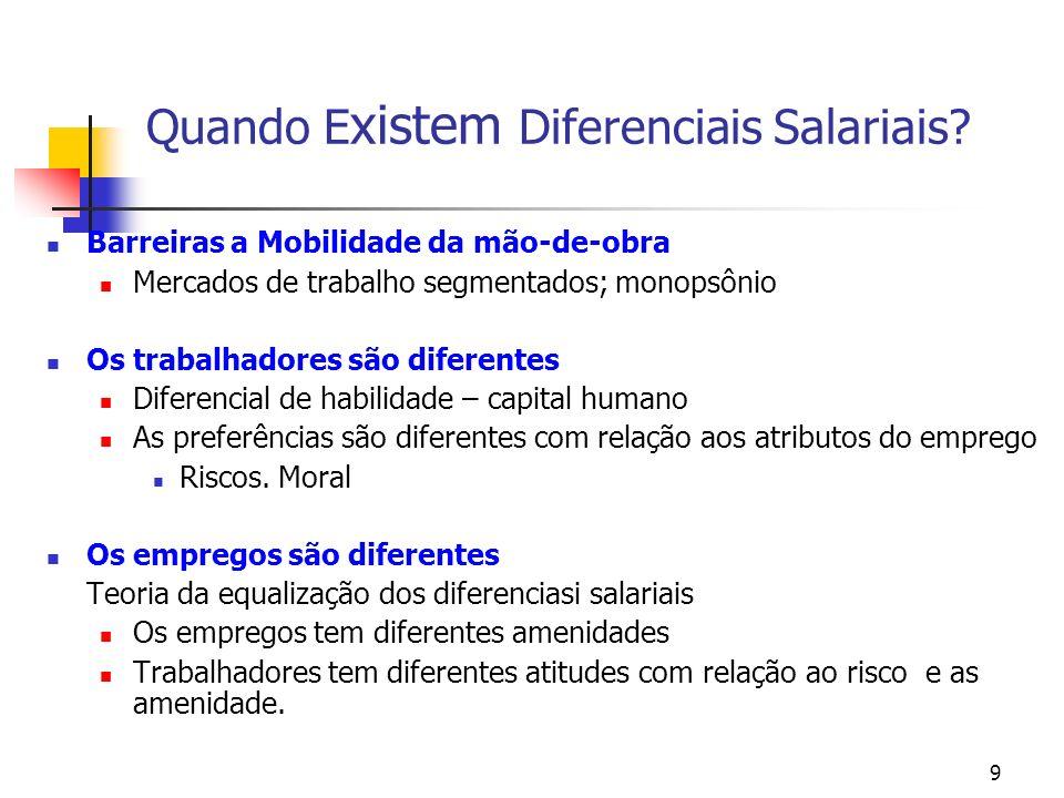 50 DIFERENCIAIS COMPENSATÓRIOS DE SALÁRIOS – A OFERTA DE TRABALHADORES EM EMPREGOS ARRISCADOS 0 01 wowo w1w1 Diferencial compensatório de salário A B