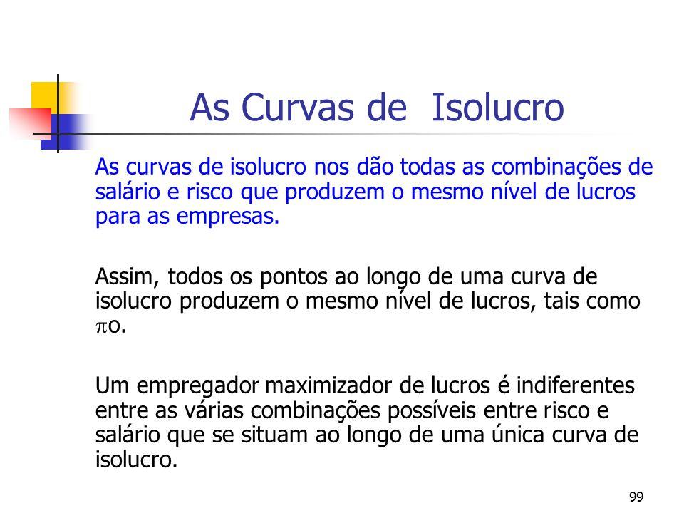 99 As Curvas de Isolucro As curvas de isolucro nos dão todas as combinações de salário e risco que produzem o mesmo nível de lucros para as empresas.