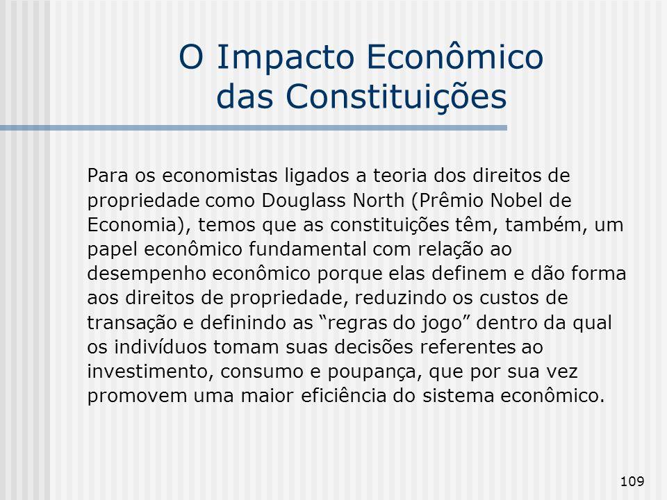 109 O Impacto Econômico das Constituições Para os economistas ligados a teoria dos direitos de propriedade como Douglass North (Prêmio Nobel de Econom