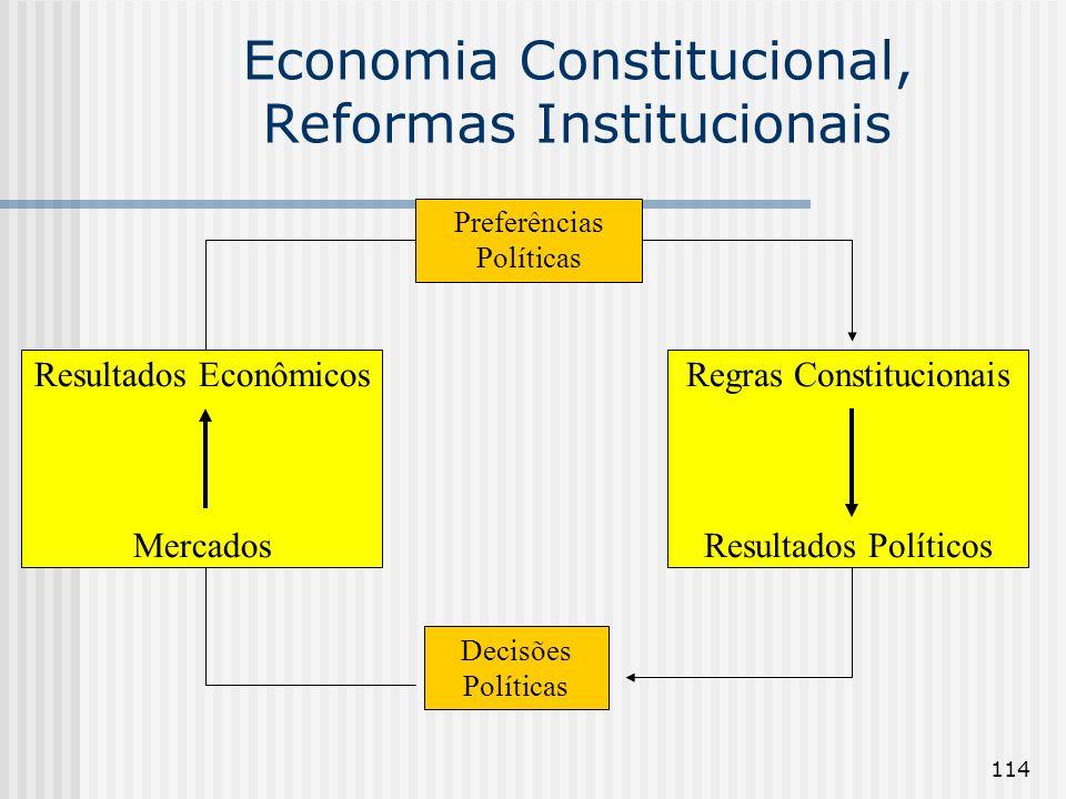 114 Economia Constitucional, Reformas Institucionais Resultados Econômicos Mercados Regras Constitucionais Resultados Políticos Preferências Políticas